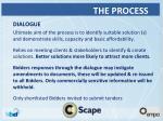 the process41