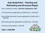 auto body paint painting and refinishing and structural repair