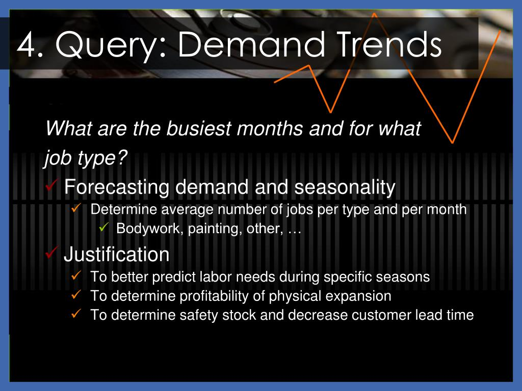 4. Query: Demand Trends