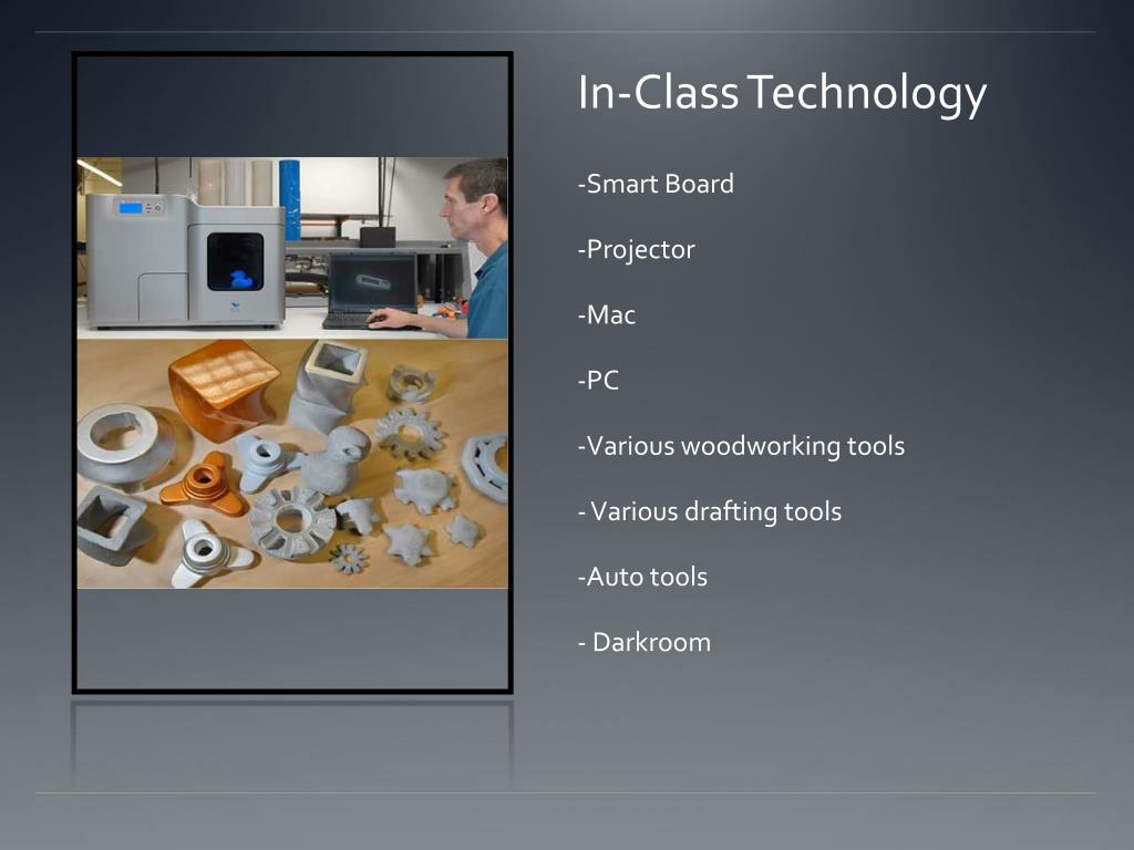 In-Class Technology
