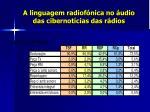 a linguagem radiof nica no udio das cibernot cias das r dios11