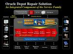 oracle depot repair solution an integrated component of the service family