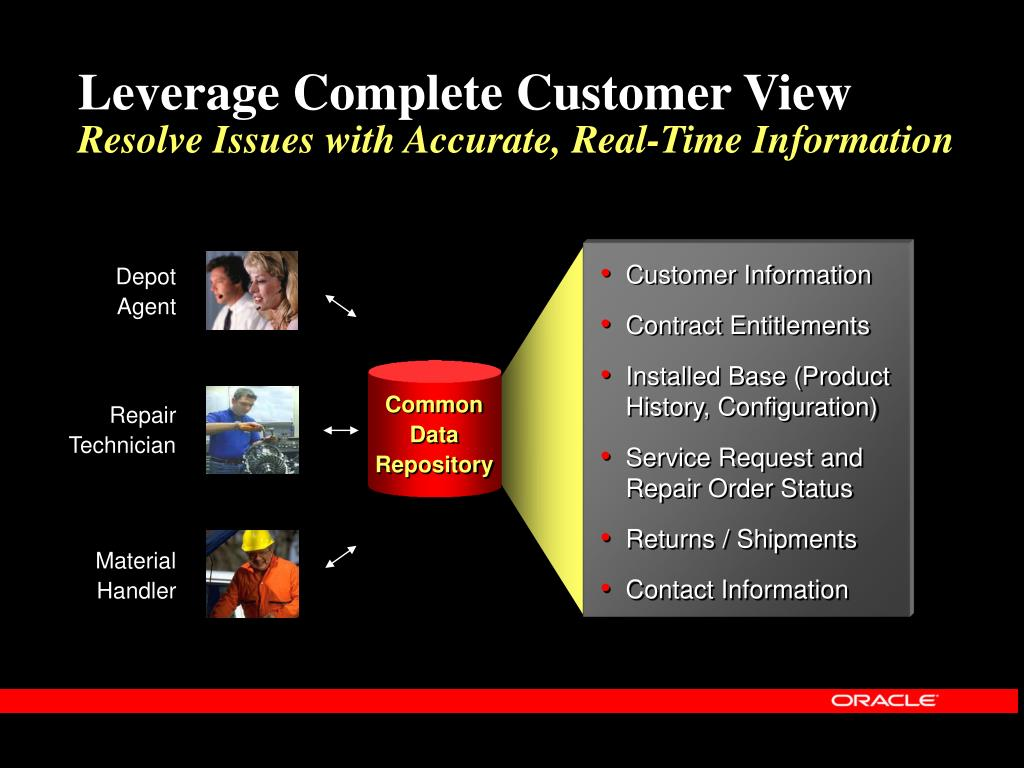 Leverage Complete Customer View