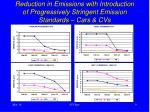 reduction in emissions with introduction of progressively stringent emission standards cars cvs