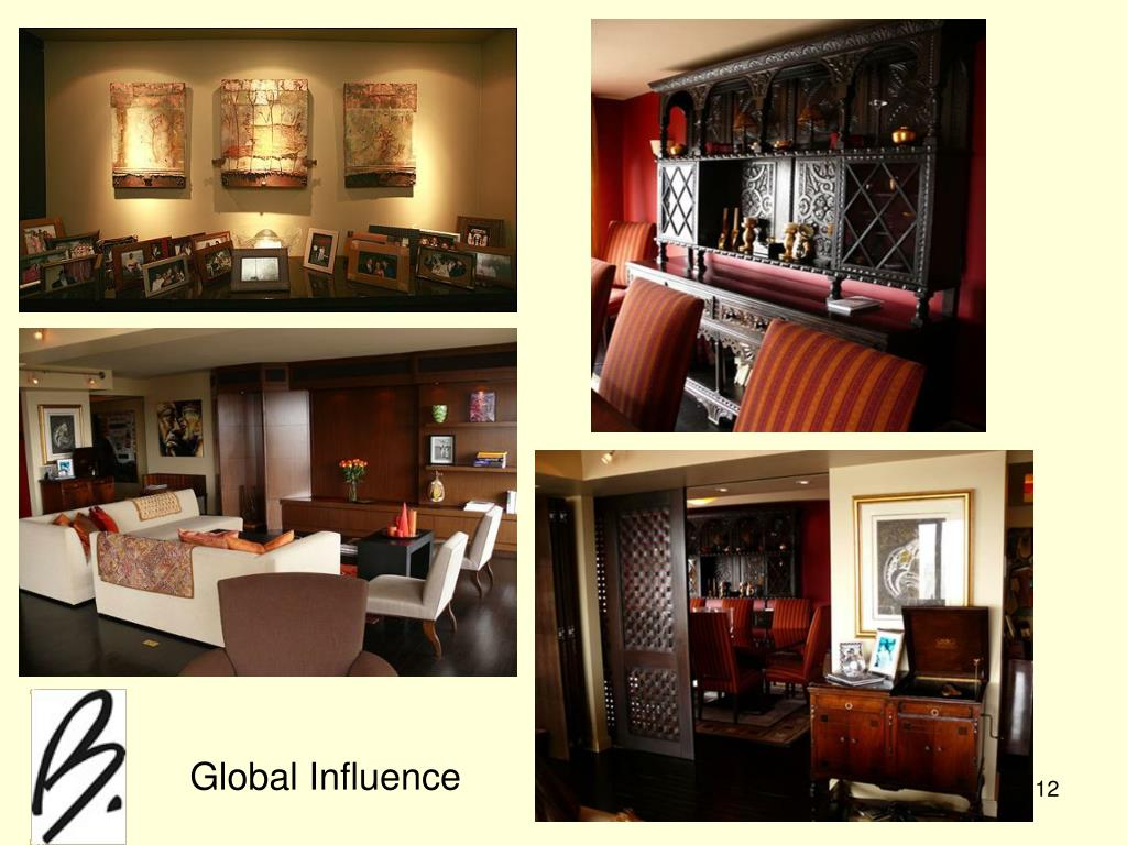 Global Influence