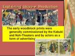explaining ukiyo e production