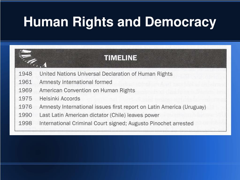 human rights and democracy l.