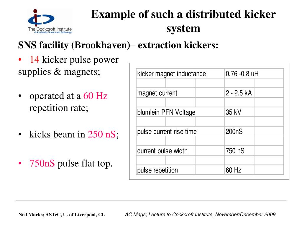 Example of such a distributed kicker system