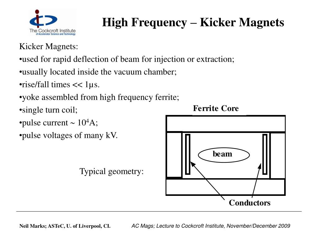 High Frequency – Kicker Magnets