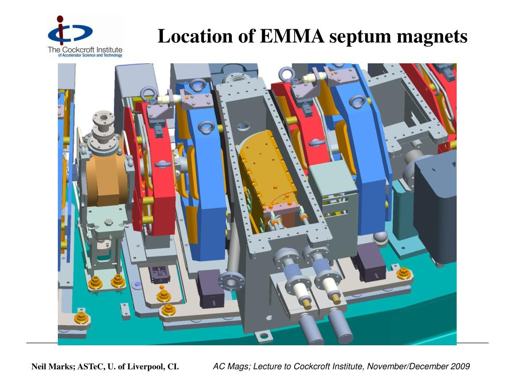 Location of EMMA septum magnets