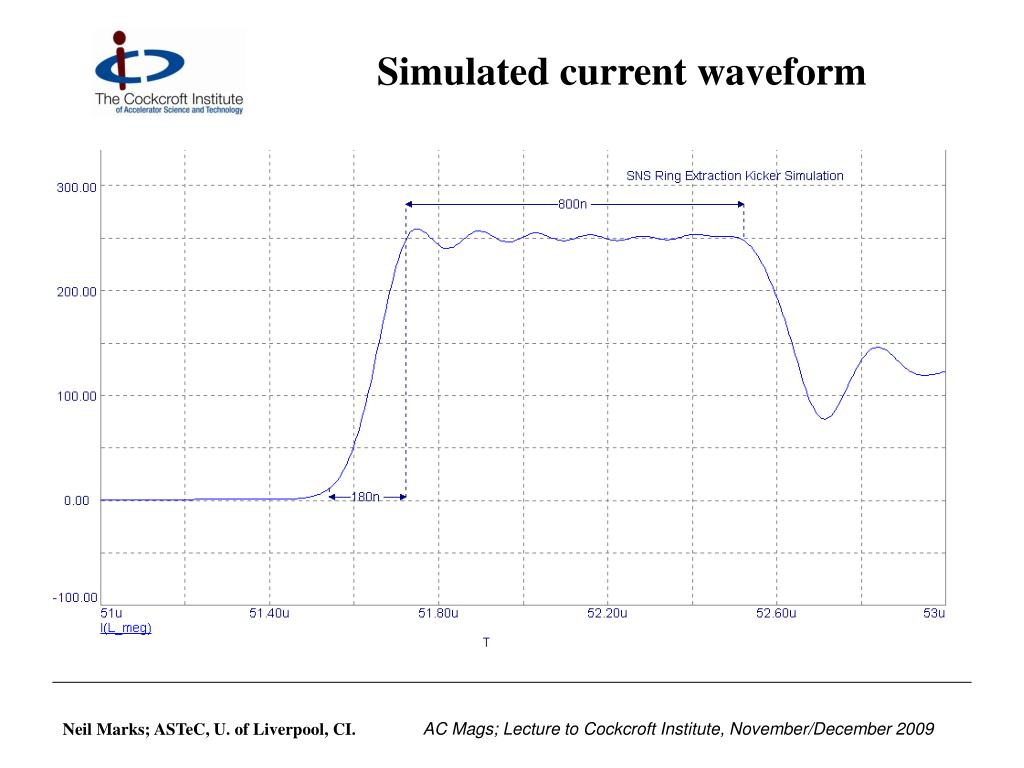 Simulated current waveform