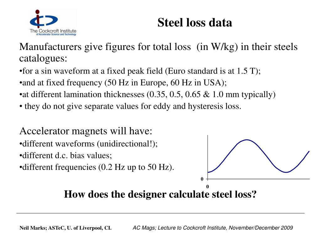 Steel loss data