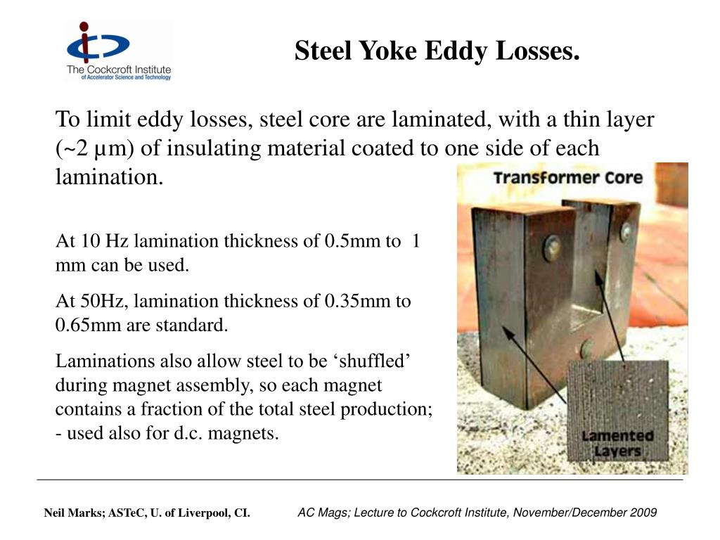 Steel Yoke Eddy Losses.