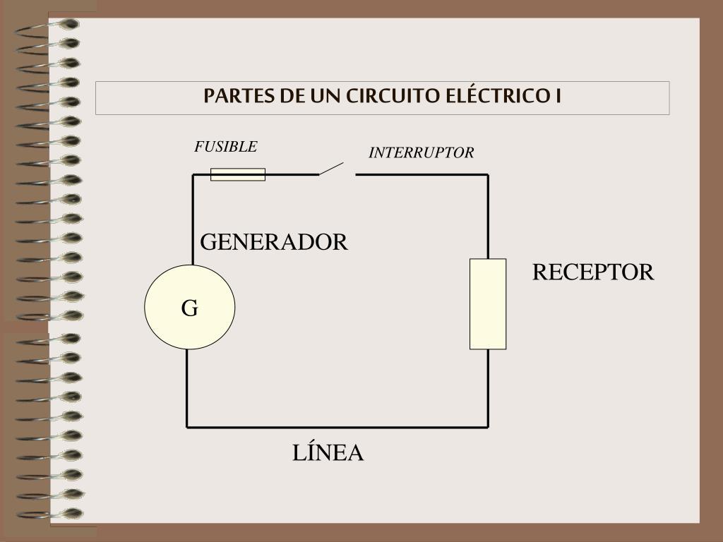 PARTES DE UN CIRCUITO ELÉCTRICO I