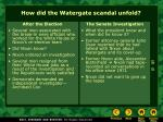 how did the watergate scandal unfold