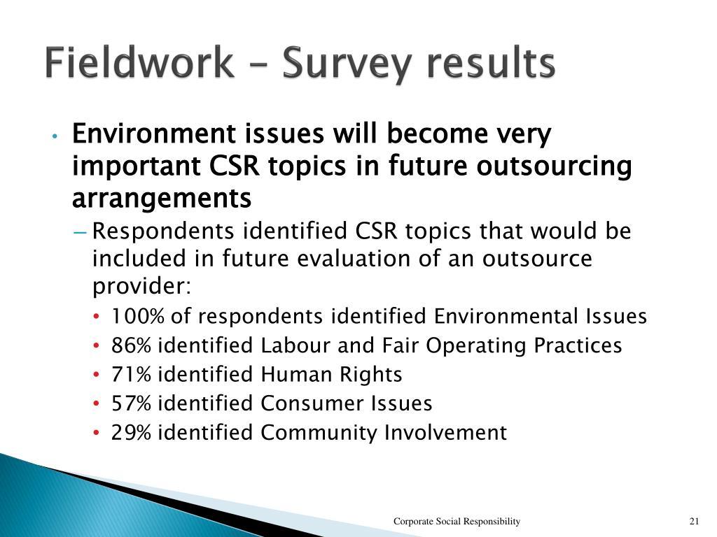 Fieldwork – Survey results