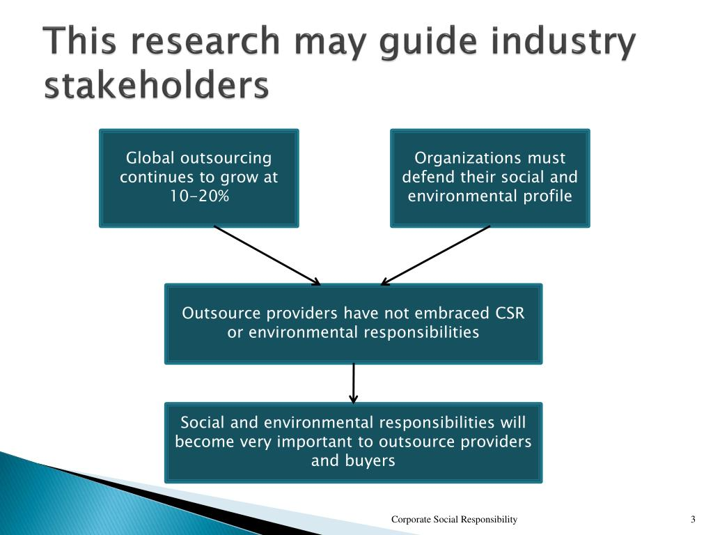 This research may guide industry stakeholders