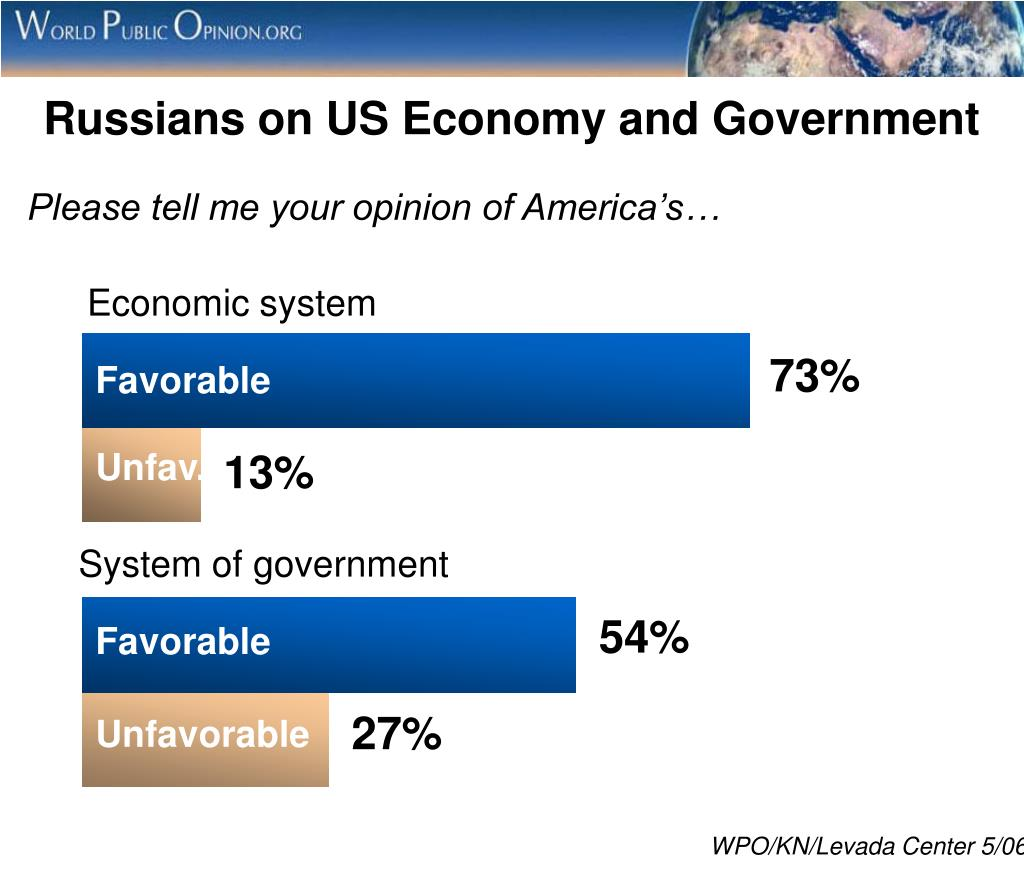 Russians on US Economy and Government