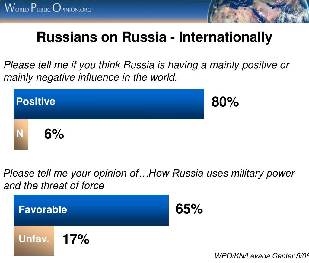 Russians on Russia - Internationally