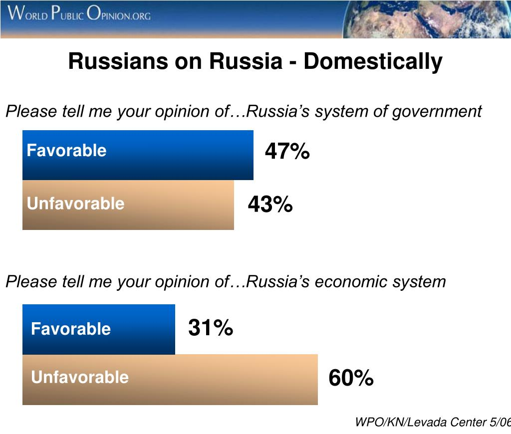 Russians on Russia - Domestically