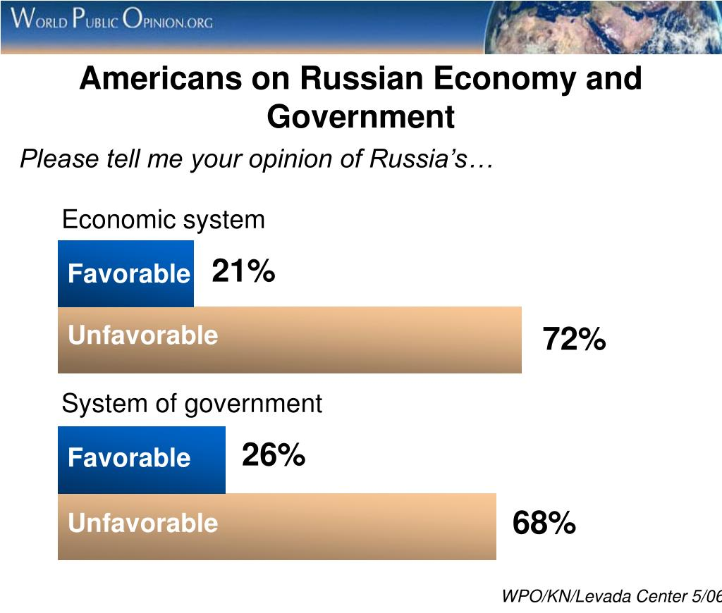 Americans on Russian Economy and Government