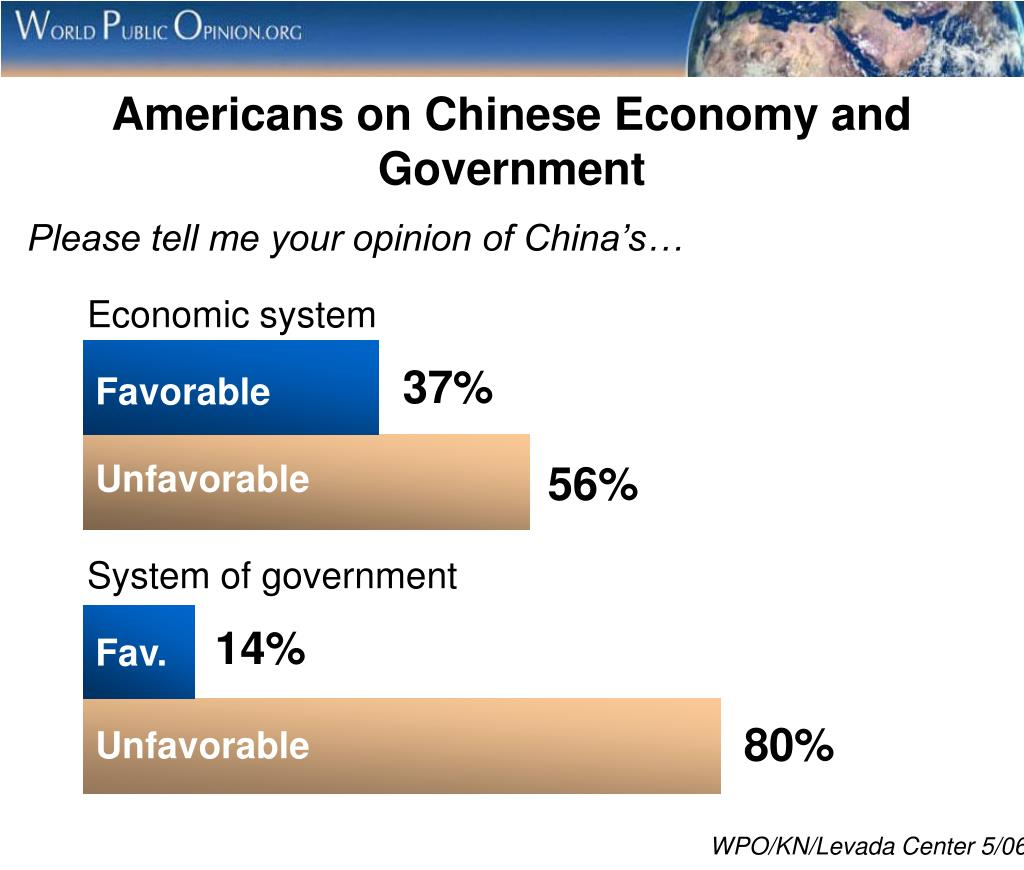 Americans on Chinese Economy and Government