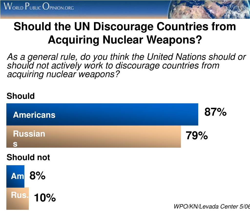 Should the UN Discourage Countries from Acquiring Nuclear Weapons?