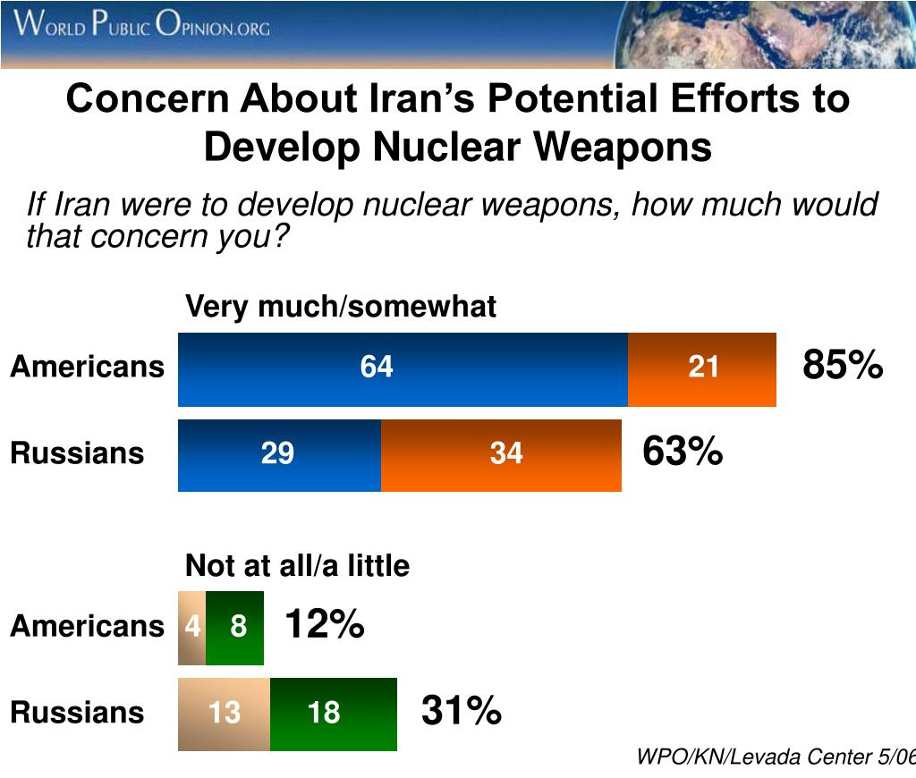 Concern About Iran's Potential Efforts to Develop Nuclear Weapons