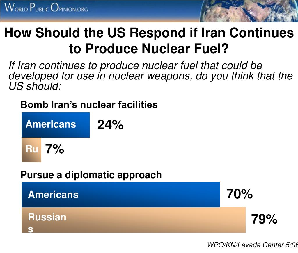 How Should the US Respond if Iran Continues to Produce Nuclear Fuel?