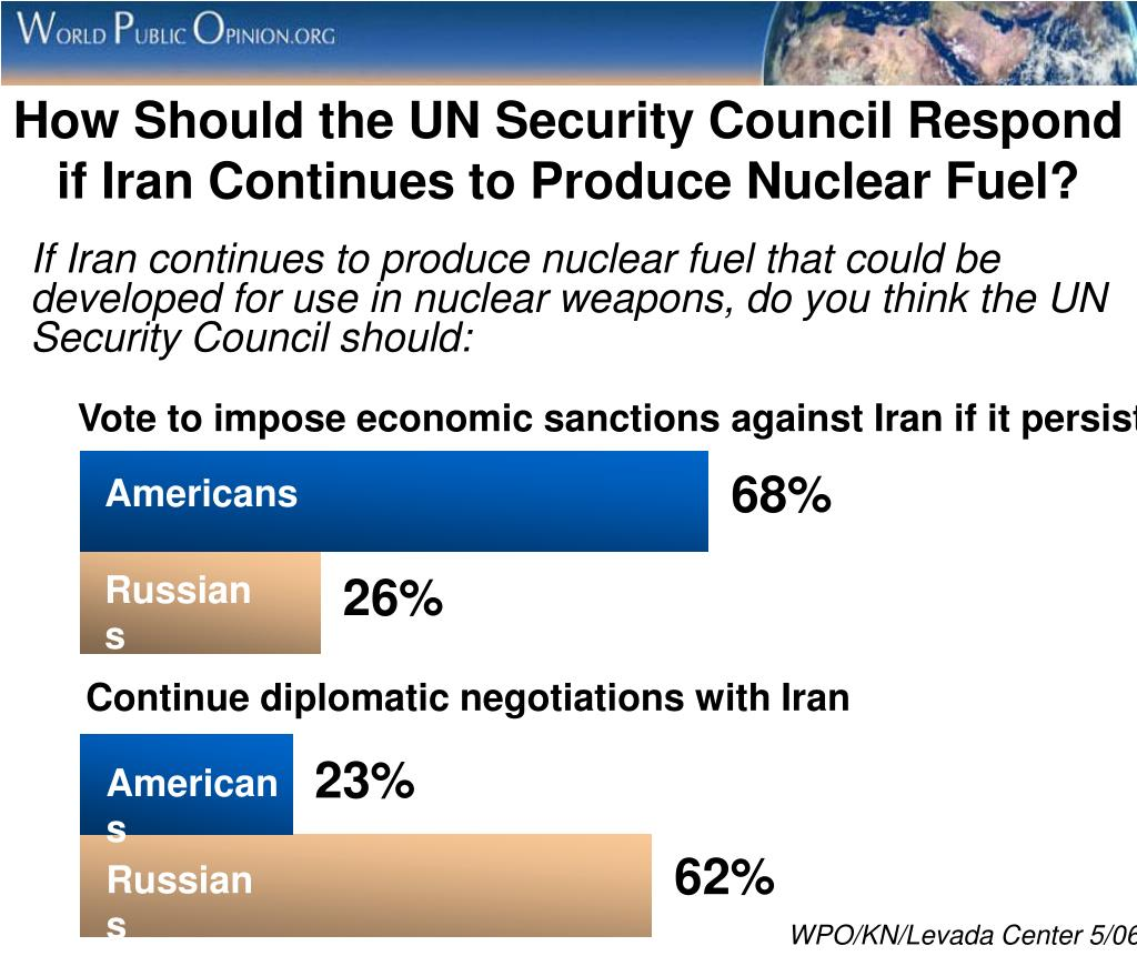 How Should the UN Security Council Respond if Iran Continues to Produce Nuclear Fuel?