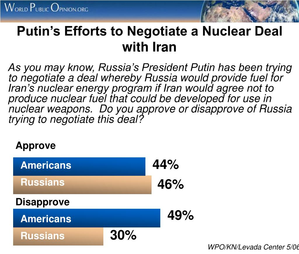 Putin's Efforts to Negotiate a Nuclear Deal with Iran