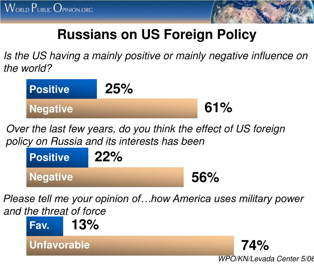 Russians on US Foreign Policy