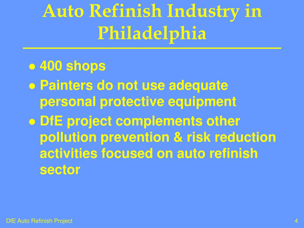 Auto Refinish Industry in Philadelphia
