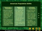 american population shifts