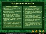 background to the attacks