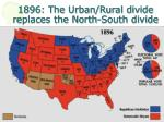 1896 the urban rural divide replaces the north south divide