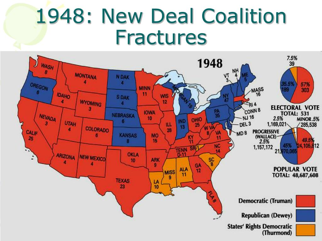 1948: New Deal Coalition Fractures