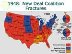 1948 new deal coalition fractures