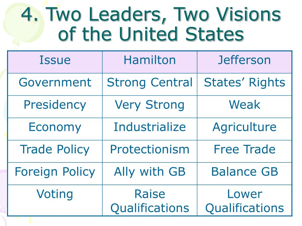 4. Two Leaders, Two Visions of the United States