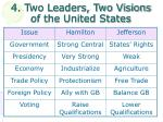 4 two leaders two visions of the united states