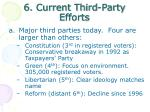 6 current third party efforts