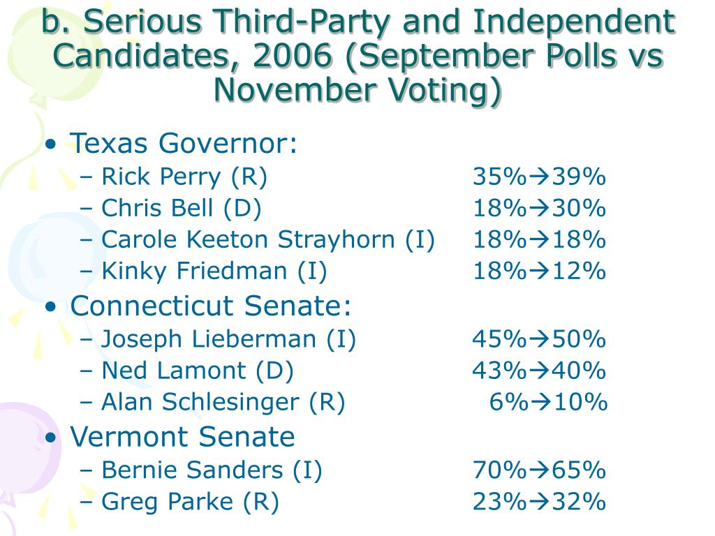 b. Serious Third-Party and Independent Candidates, 2006 (September Polls vs November Voting)