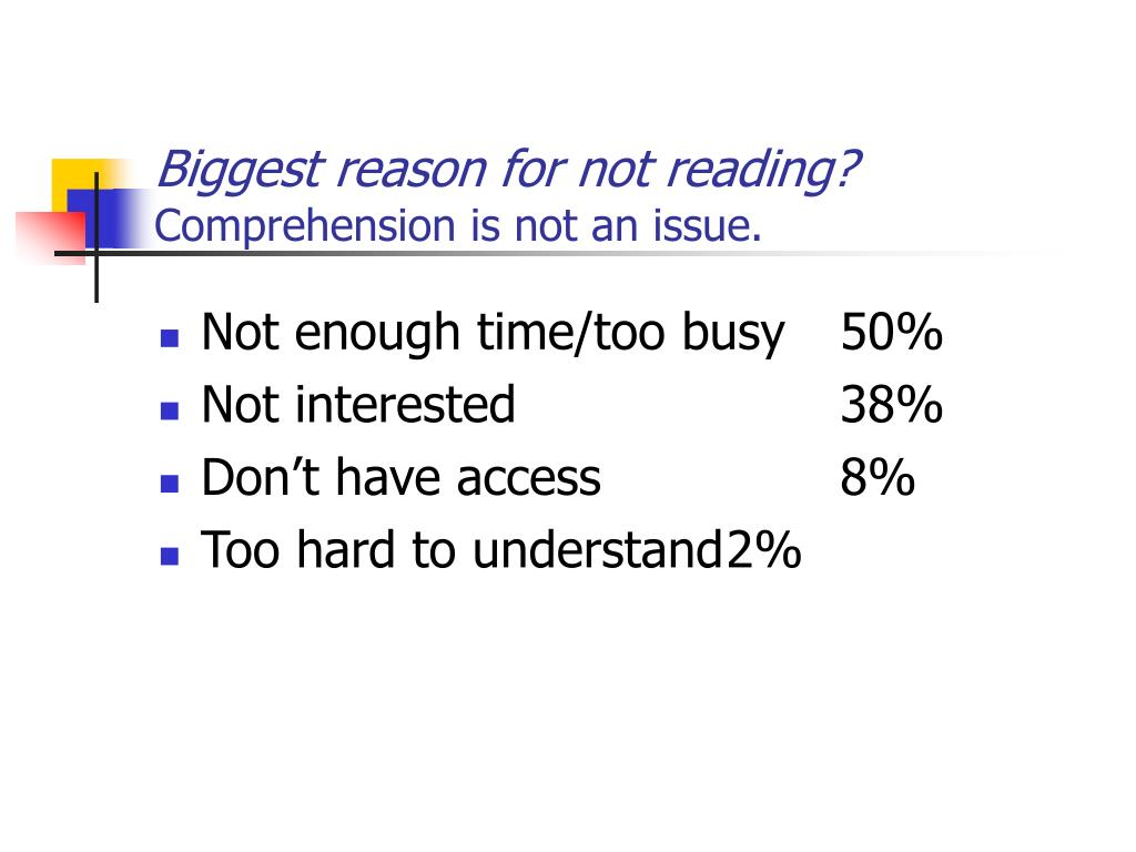 Biggest reason for not reading?