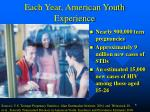 each year american youth experience