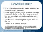 cannabis history20