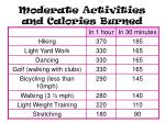moderate activities and calories burned