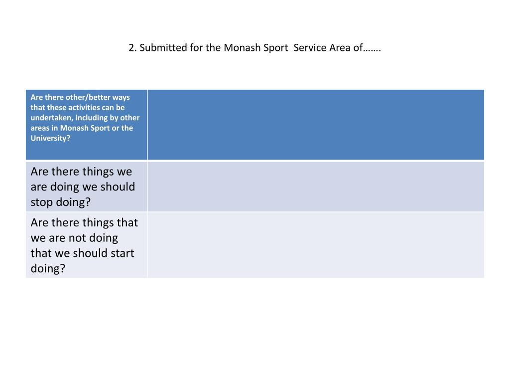 2. Submitted for the Monash Sport  Service Area of…….