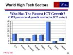 who has the fastest ict growth 1999 percent real growth rate in the ict sector