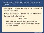 the equality of net exports and net capital outflow