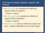 the flow of goods exports imports net exports8